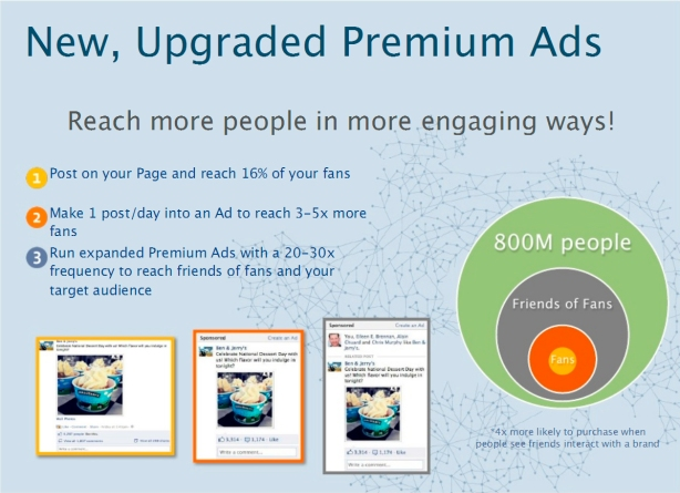 Presentación de los nuevos Facebook Premium Ads.